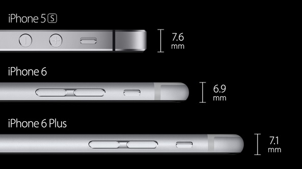 iPhone 6 compared