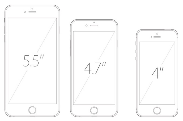 iPhone size guide