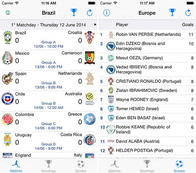 World Soccer Brazil