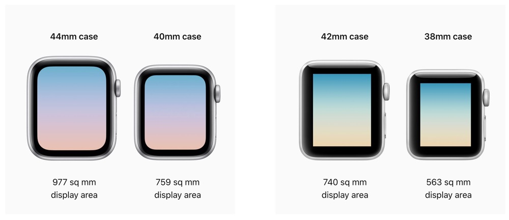 44mm and 40mm Apple Watch Compared With 42 and 38mm Watch
