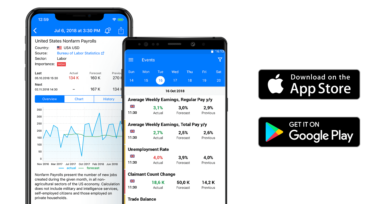 Best forex trading app ios